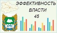 Уважаемые жители Курганской области !!!!