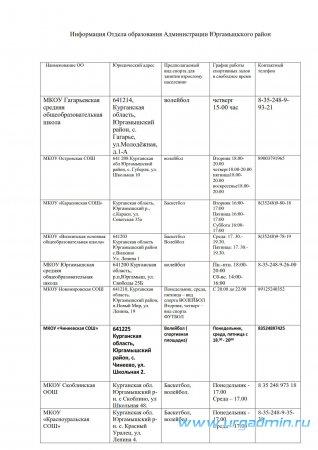 Информация Отдела образования Администрации Юргамышского район