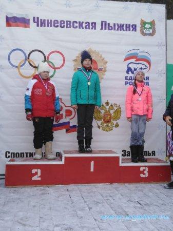 Районные соревнования по лыжным гонкам, посвящённые 75  годовщине победы в Великой Отечественной войне